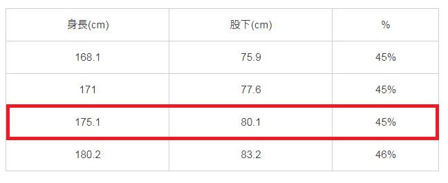 日本人男性足の長さ平均