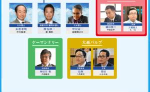 下町ロケットヤタガラス編相関図04